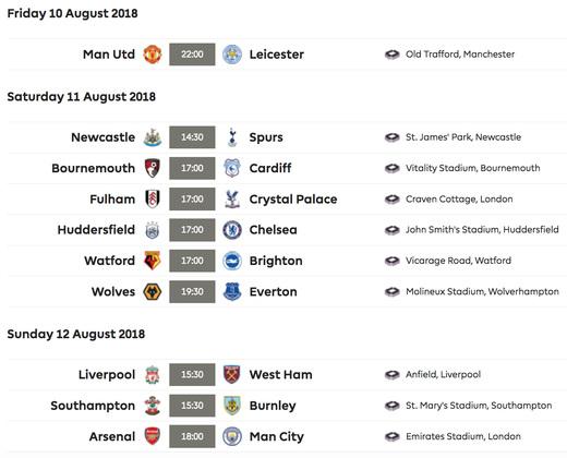 Расписание 1-го тура Премьер-Лиги