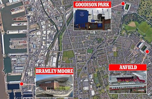 Стадионы в Ливерпуле